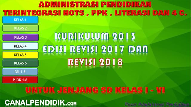 Download Rpp Kurikulum 2013 Silabus Prota Prosem Kkm Pemetaan Ki Kd Sd Kelas 1 2 3 4 5 Dan 6 Sd Mi Kurikulum 2013 Revisi 2017 Dan Revisi 2018 Canalpendidik