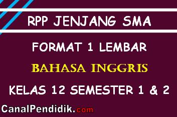 RPP Bahasa Inggris 1 Lembar Kelas XII
