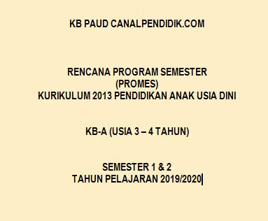 Program Semester Promes K13 KB PAUD Umur 3-4 Tahun