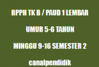 RPPH TK B / PAUD 1 Lembar Umur 5-6 Tahun Minggu 9-17 Semester 1