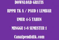 RPPH TK A / PAUD 1 Lembar Umur 4-5 Tahun Minggu 1-8 Semester 1