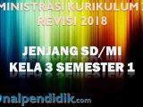 RPP K13 Kelas 3 Semester 1