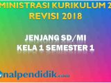 RPP K13 Kelas 1 Semester 1